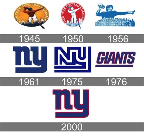 Meaning New York Giants logo and symbol | history and