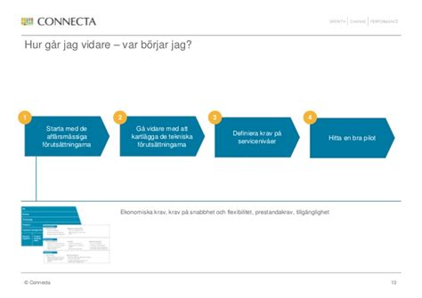 Connecta Event: Identifing the value for business in