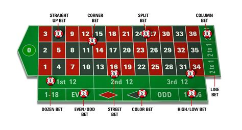 Online Roulette - Play Free Roulette Games