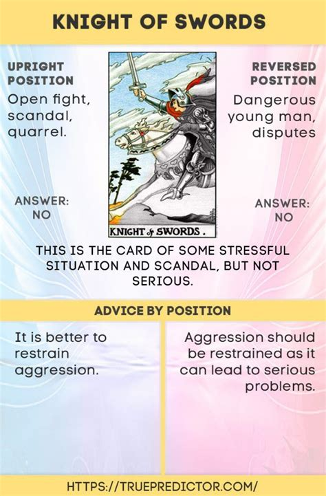 The Knight of Swords tarot card meanings by position in