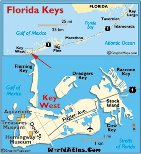 Photos of Key West, Florida - Key West Map and Photos