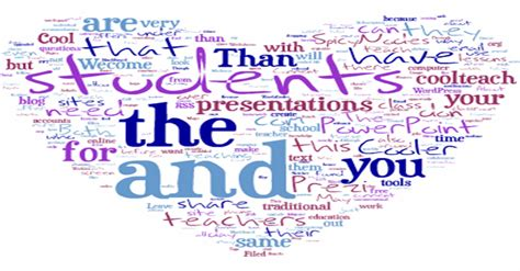 Wordle, Tagul, TagCrowd and Tagxedo | coolteach