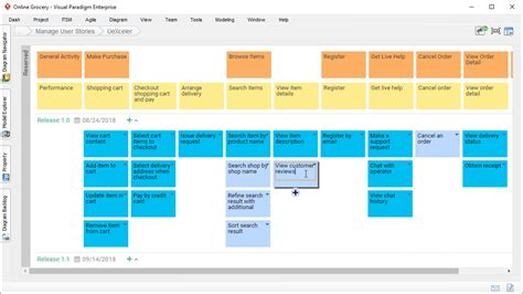 How to Use Scrum Board for Agile Development?