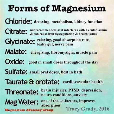 Image result for magnesium chart | Health supplements