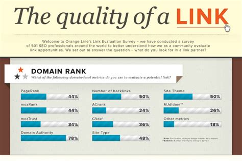 27 Link Quality Indicators to Use for an Analysis Test